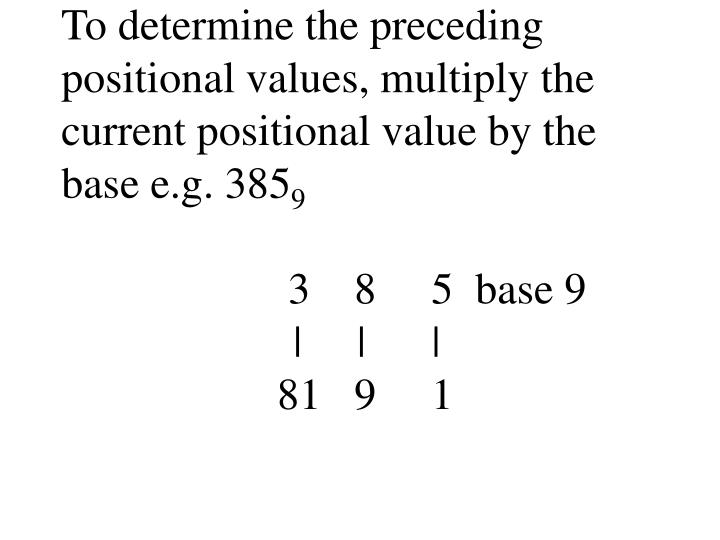 To determine the preceding positional values, multiply the current positional value by the base e.g. 385