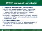 impact improving communication1