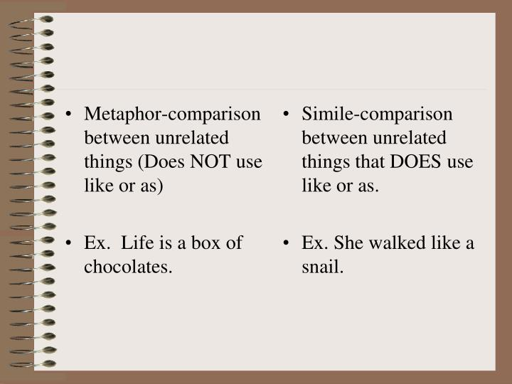 Metaphor-comparison between unrelated things (Does NOT use like or as)