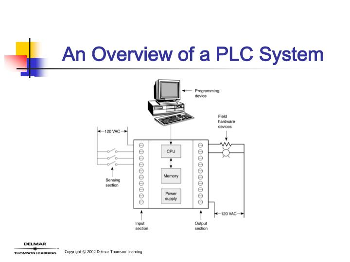 An Overview of a PLC System