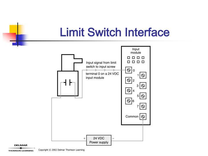 Limit Switch Interface