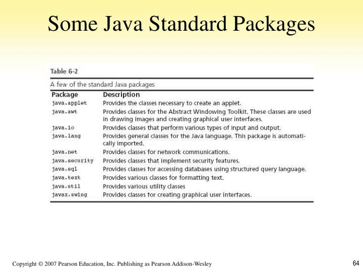Some Java Standard Packages