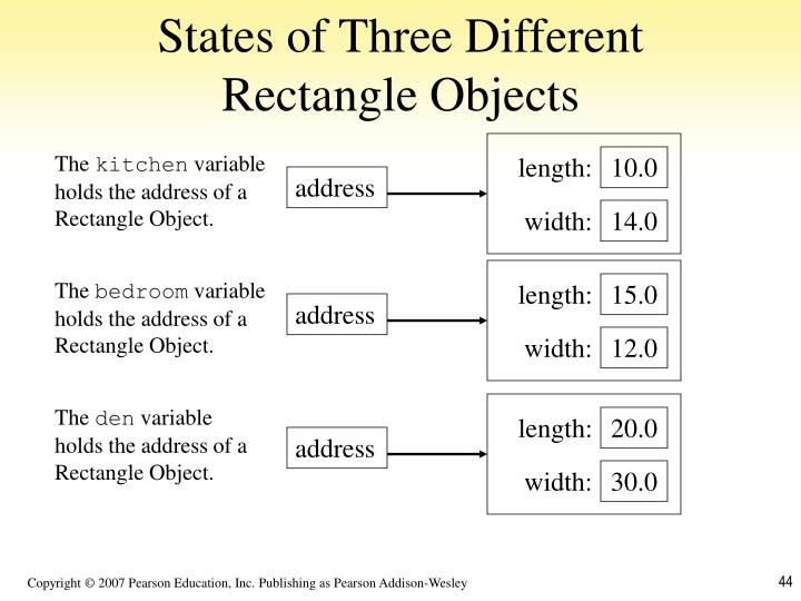 States of Three Different Rectangle Objects