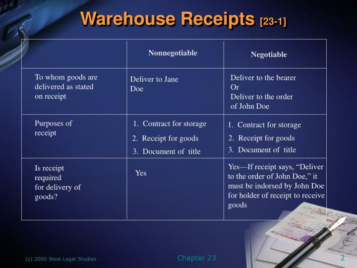 Warehouse receipts 23 1