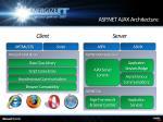 asp net ajax architecture