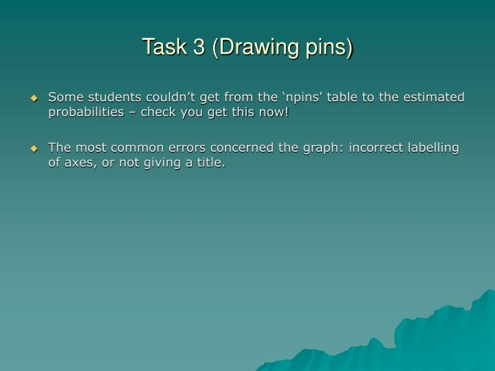 Task 3 (Drawing pins)