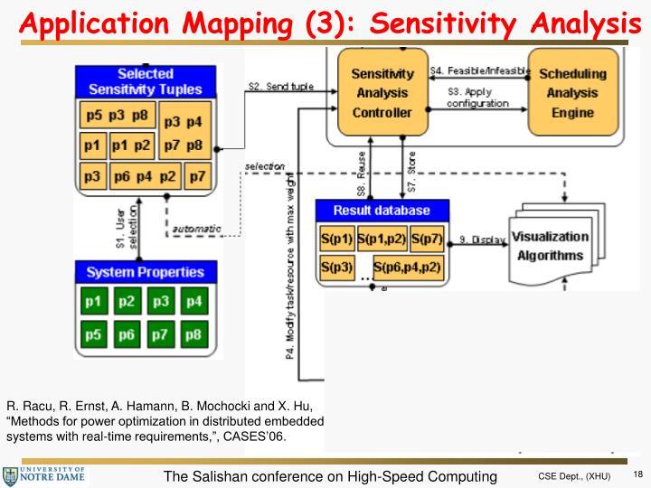 Application Mapping (3): Sensitivity Analysis