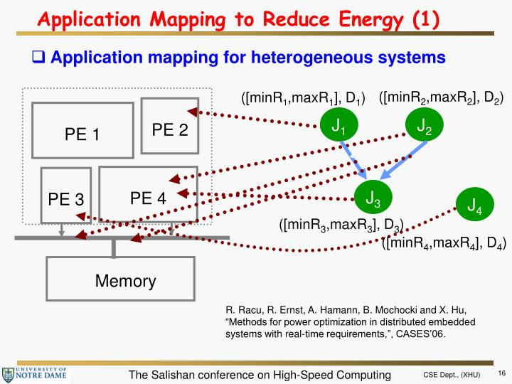 Application Mapping to Reduce Energy (1)