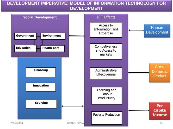 DEVELOPMENT IMPERATIVE: MODEL OF INFORMATION TECHNOLOGY FOR DEVELOPMENT