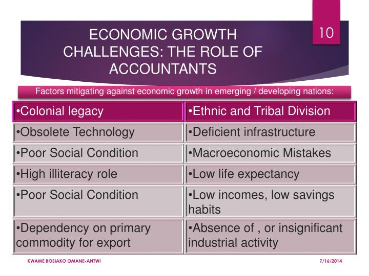 ECONOMIC GROWTH CHALLENGES: THE ROLE OF ACCOUNTANTS