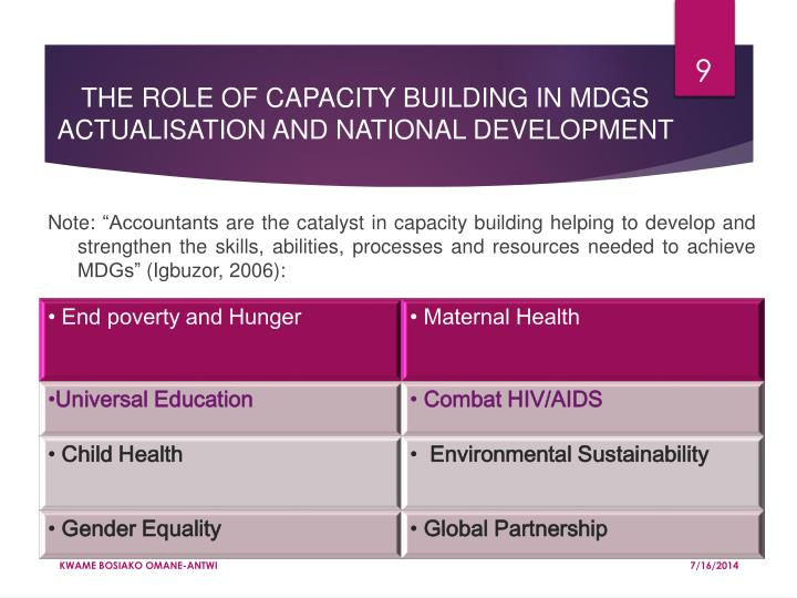 THE ROLE OF CAPACITY BUILDING IN MDGS ACTUALISATION AND NATIONAL DEVELOPMENT