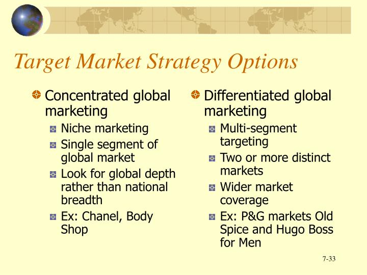 Concentrated global marketing