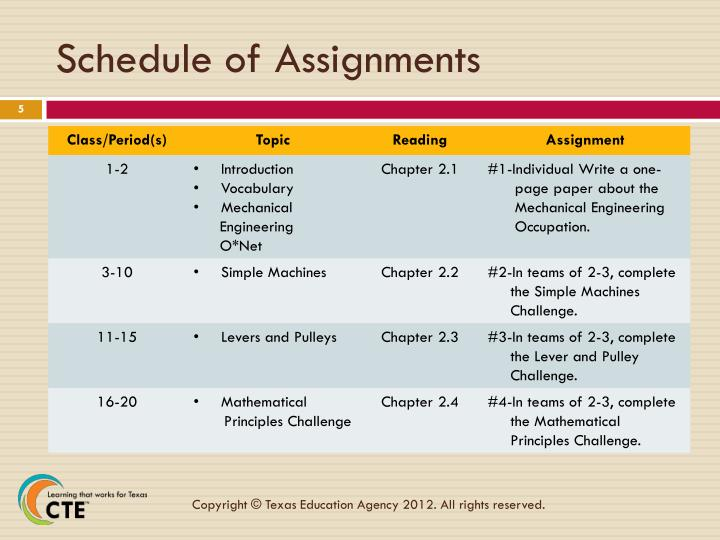 Schedule of Assignments
