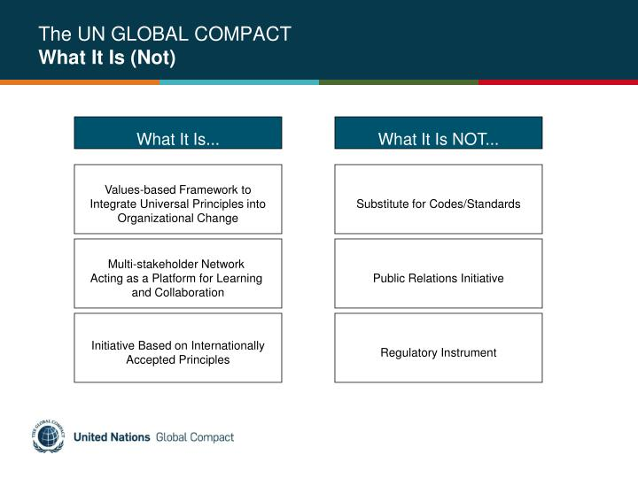 the united nations global compact platform essay Participate in the global platform on inclusive business survey the ministry for foreign affairs of finland and the united nations global compact.