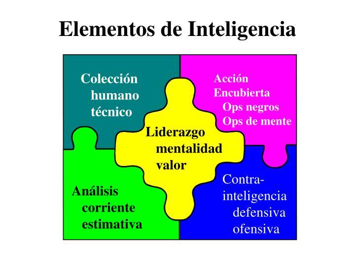Elementos de inteligencia