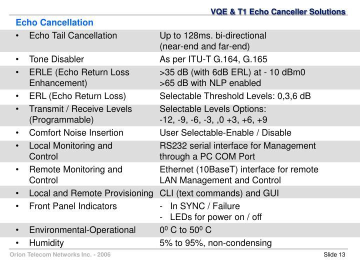Echo Cancellation