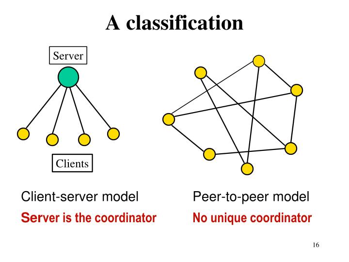 A classification
