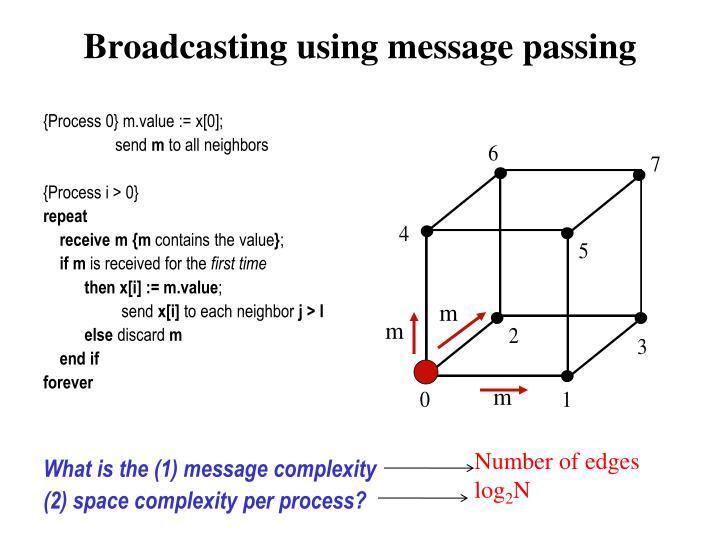 {Process 0} m.value := x[0];