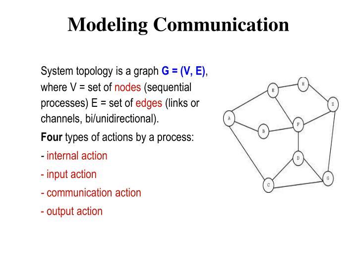 Modeling Communication