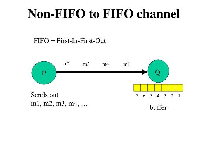 Non-FIFO to FIFO channel