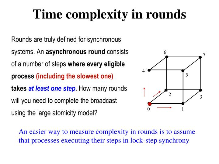 Rounds are truly defined for synchronous