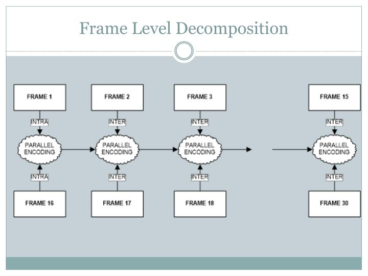 Frame Level Decomposition