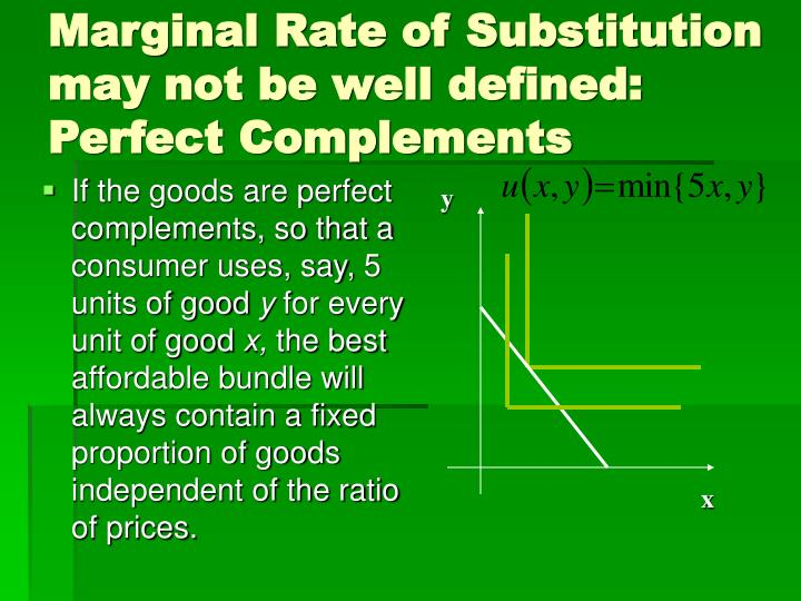 Marginal Rate of Substitution may not be well defined: Perfect Complements