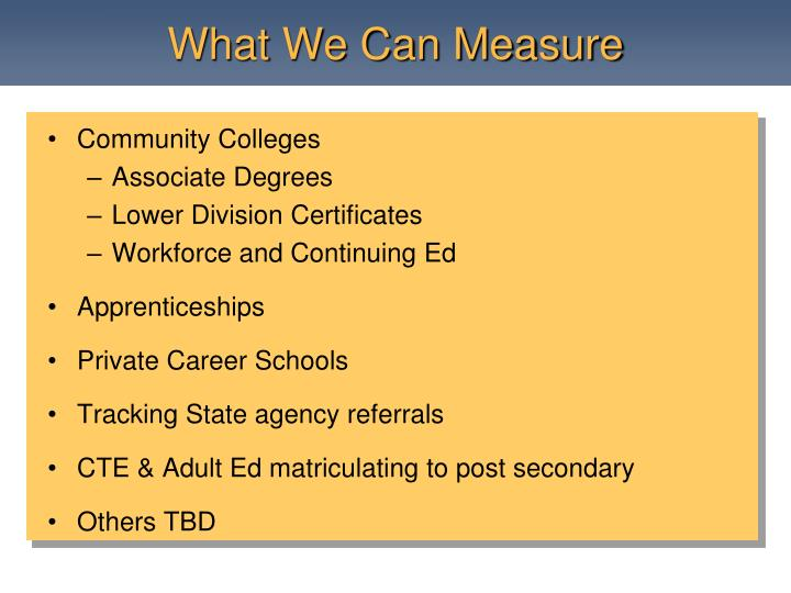 What We Can Measure