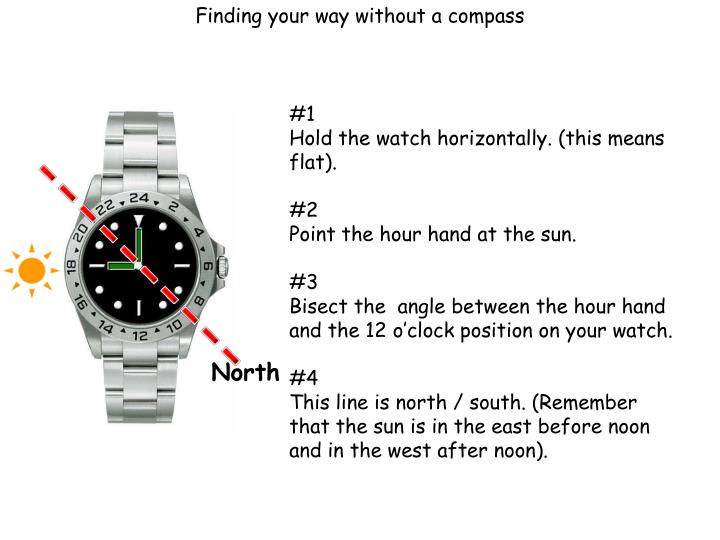 Finding your way without a compass
