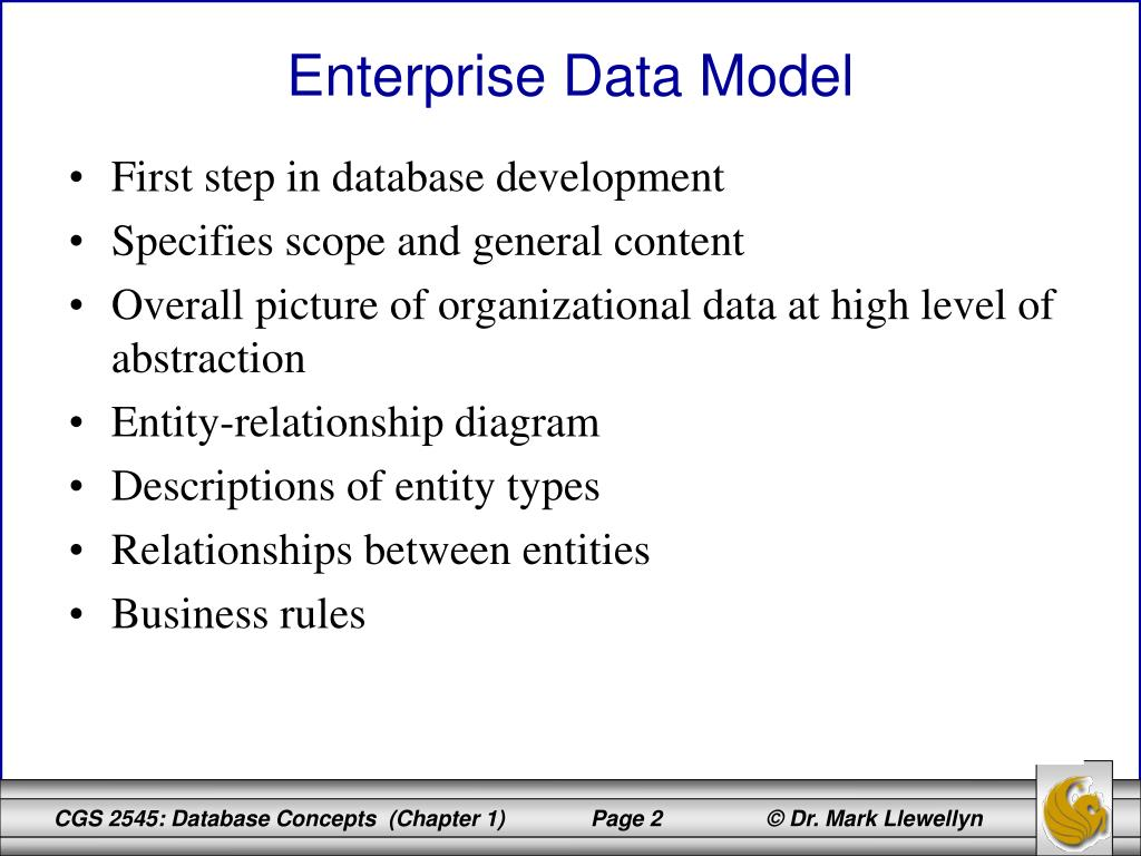 Ppt Cgs 2545 Database Concepts Spring 2012 Chapter 1