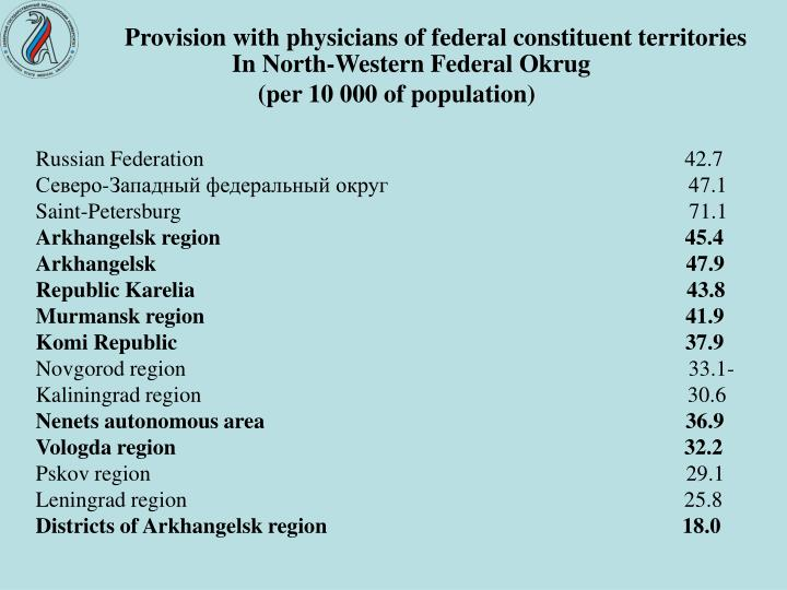 Provision with physicians of federal constituent territories In North-Western Federal Okrug