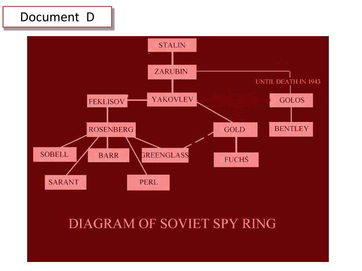 Document  D