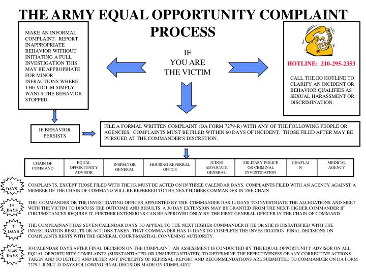 PPT - THE ARMY EQUAL OPPORTUNITY COMPLAINT PROCESS PowerPoint ...