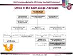 office of the staff judge advocate1