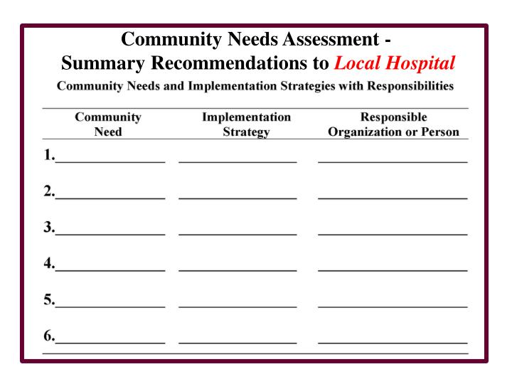 PPT - Facilitated by: FACILITATOR Community Needs Assessment ...