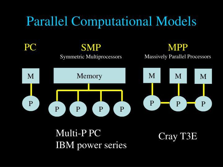 Parallel Computational Models