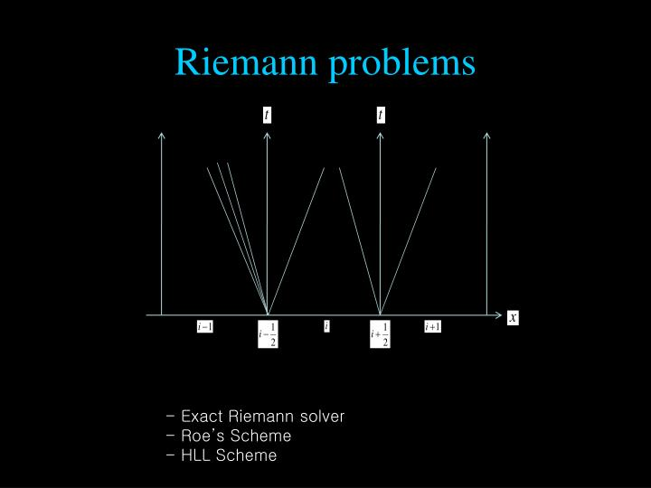 Riemann problems