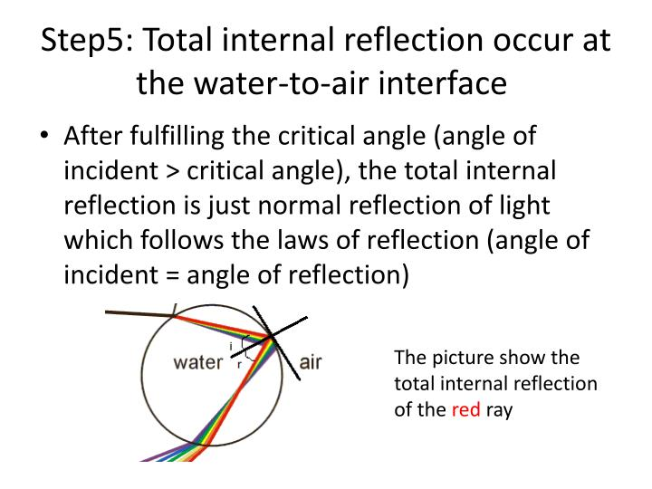 reflection on a critical incident The critical incident technique 3 under the technique, critical incidents are generated by asking individuals, usually subject-matter experts, to describe through interviews8 incidents they (or someone else) handled well or poorly (where the critical.