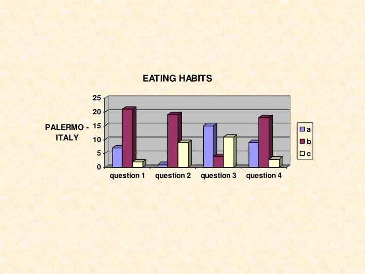 Comenius 1 3 welfare at school graphs on eating habits and lifestyles italy