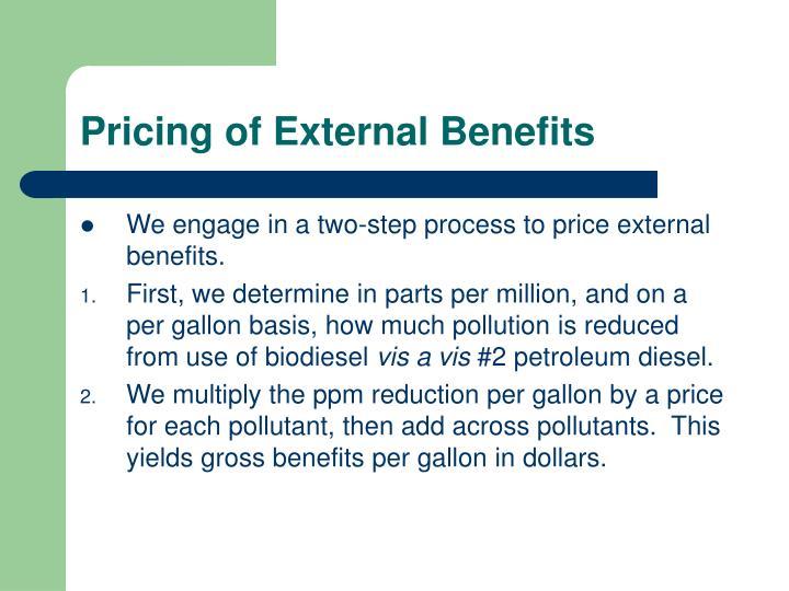 Pricing of External Benefits