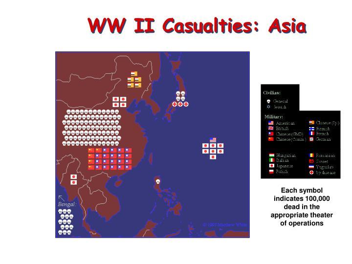 WW II Casualties: Asia