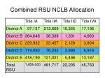 combined rsu nclb allocation