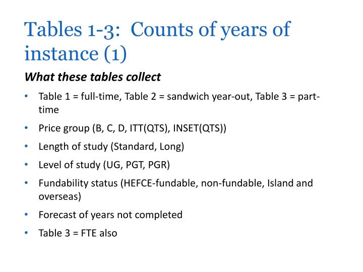 Tables 1-3:  Counts of years of instance (1)