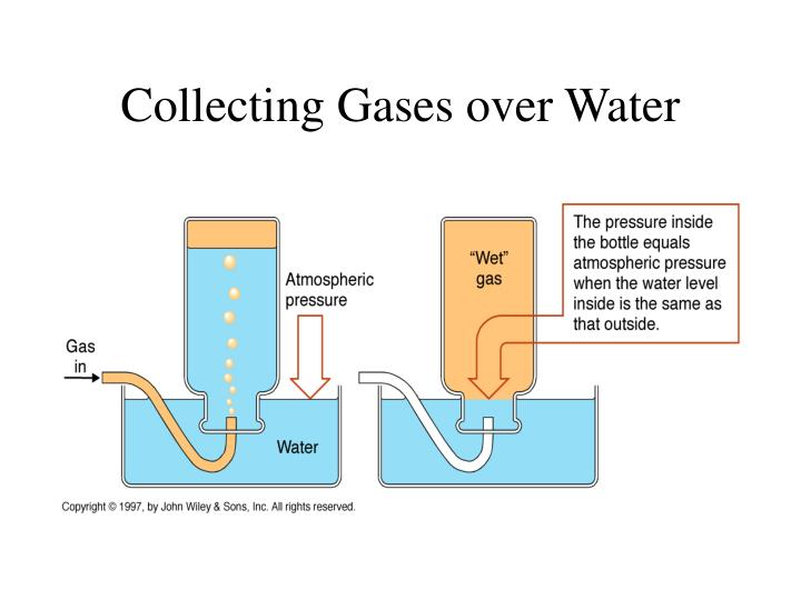 collecting gases over water n.