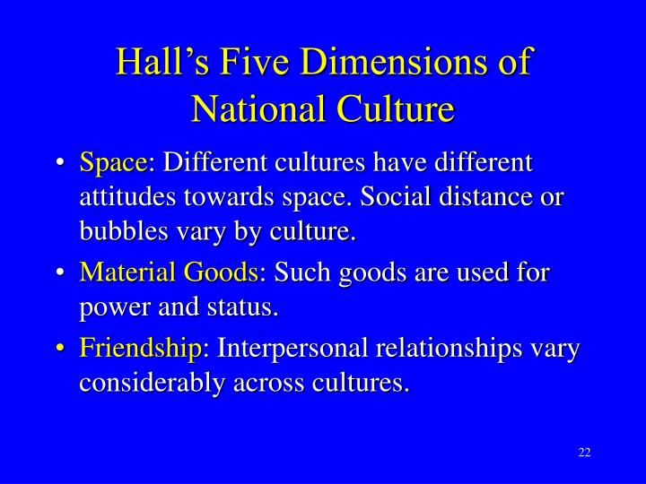 Hall's Five Dimensions of National Culture