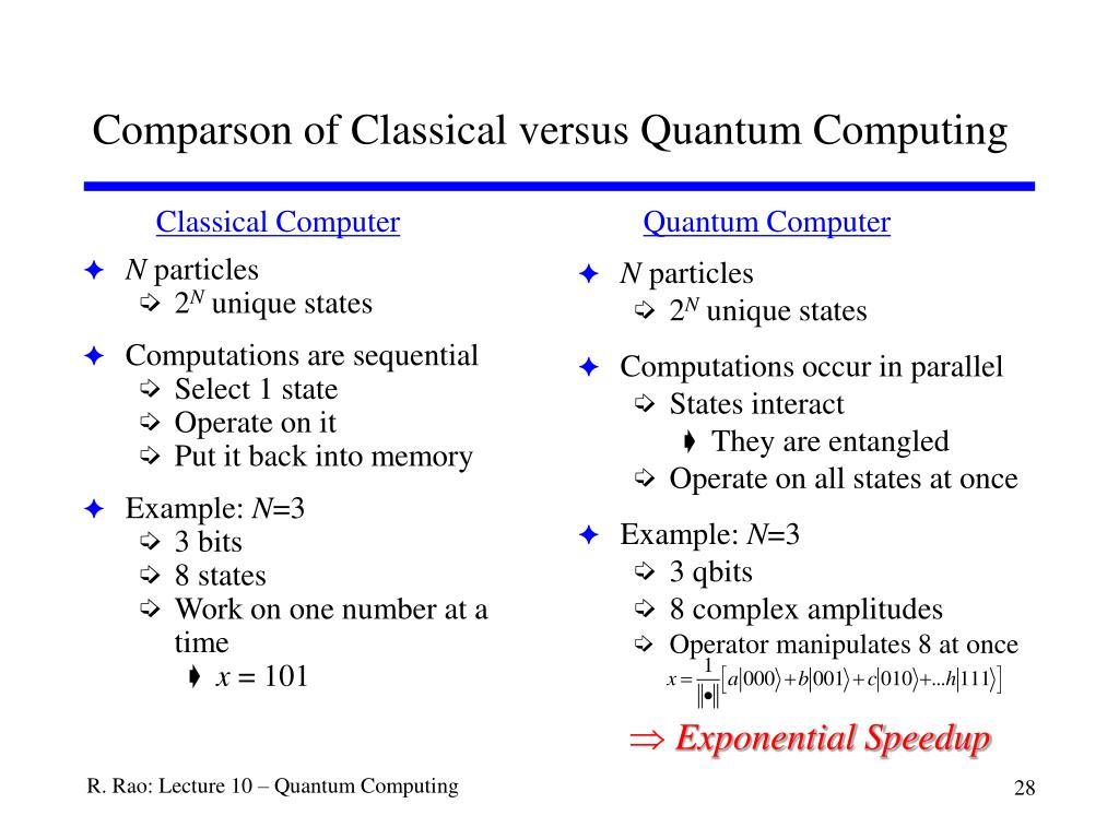 PPT - Lecture 10: Quantum Computing PowerPoint Presentation
