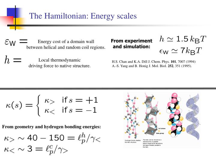Energy cost of a domain wall