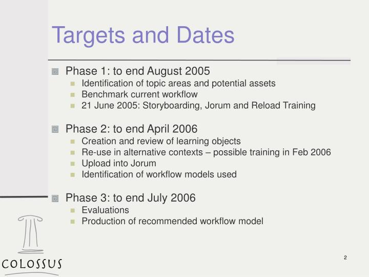 Targets and dates
