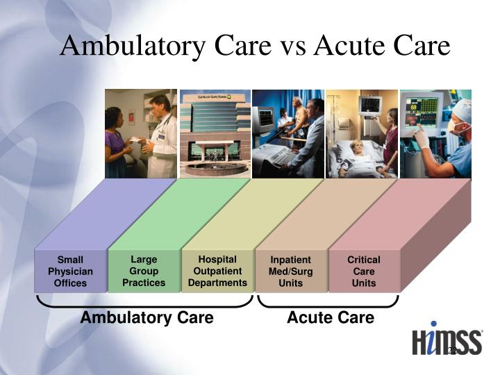 Ambulatory Care vs Acute Care