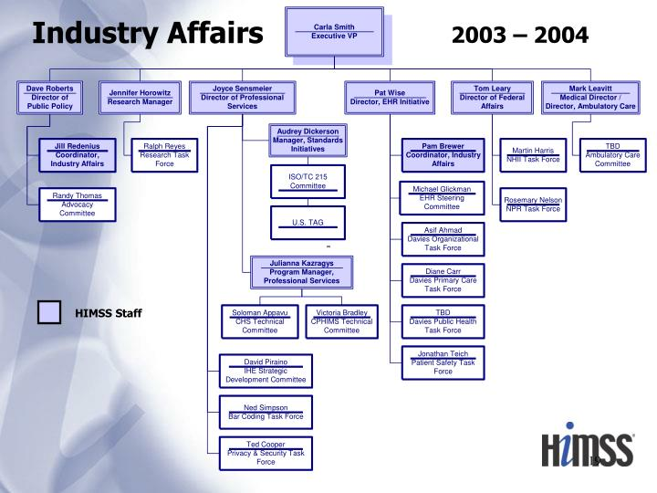 Industry Affairs